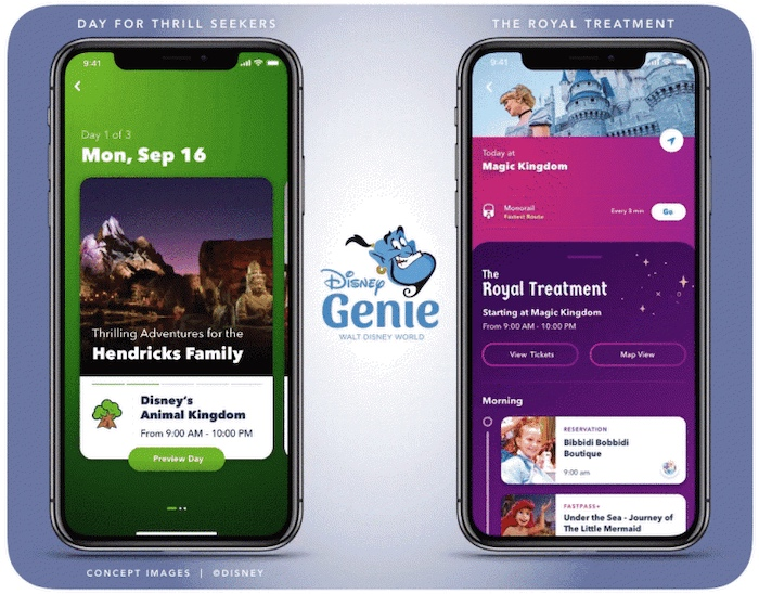 Aplicativo Disney Genie: funções
